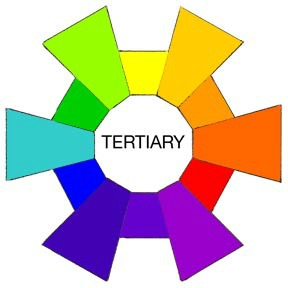 Tertiary Colors come from a primary color mixed with its closest secondary color on the color wheel.